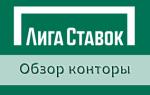 Букмекерская контора Лига ставок и официальный сайт Ligastavok ru